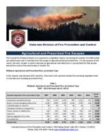 Agricultural and prescribed fire escapes