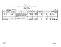 Governor's budget balancing plan for FY2009-2010. Legislature