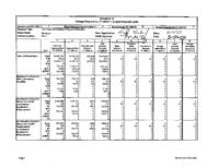 Governor's budget balancing plan for FY2009-2010. Department of Revenue, part 1