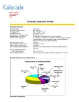 Colorado economic profile
