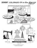 2000 Colorado oil and gas facts